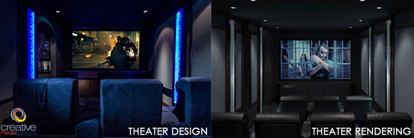 Florida Home Theater Design: Tips For the Ultimate Experience!